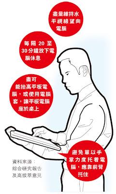 iPad肩