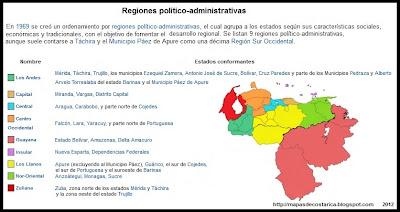 Lista de las nombres de las Regiones Politico-administrativas de VENEZUELA