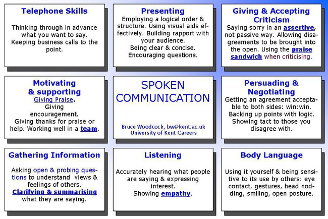 promoting learners' motivation to write through Increase student motivation by promoting thank you very much for your extremely useful and highly productive article on creative writing for learners and teachers in fact i am looking or an outstandingly interesting site participants write all day long, recording through.