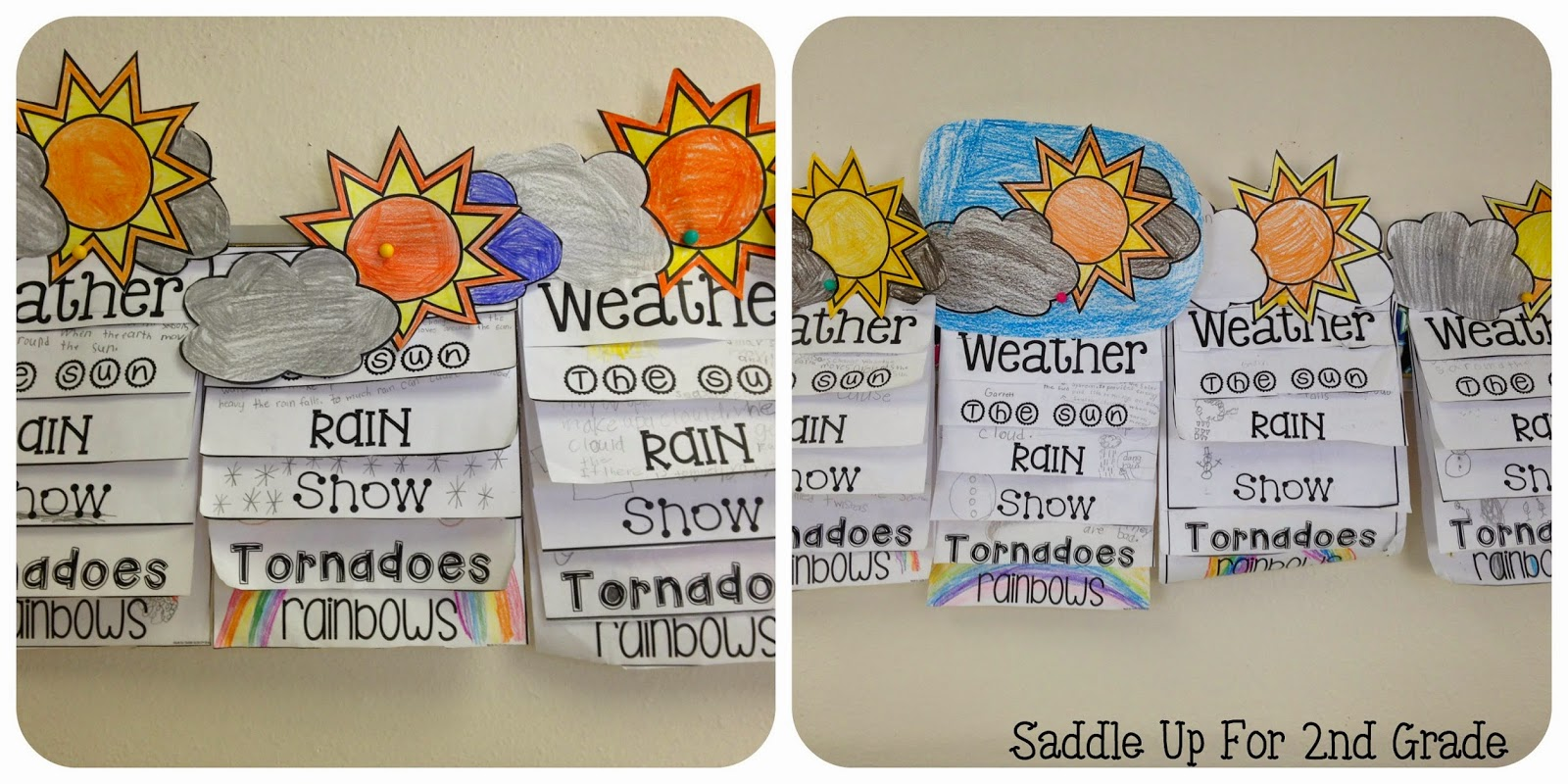 All About Weather - Saddle up for Second Grade
