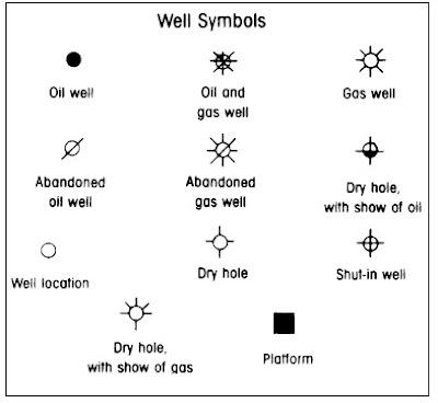 simbolos de pozos petroleros y de gas