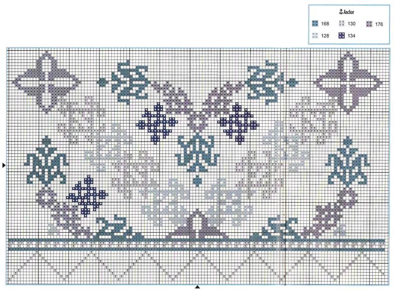 Bordado punto cruz patrones gratis - Imagui