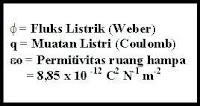 hukum gauss dan fluks listrik