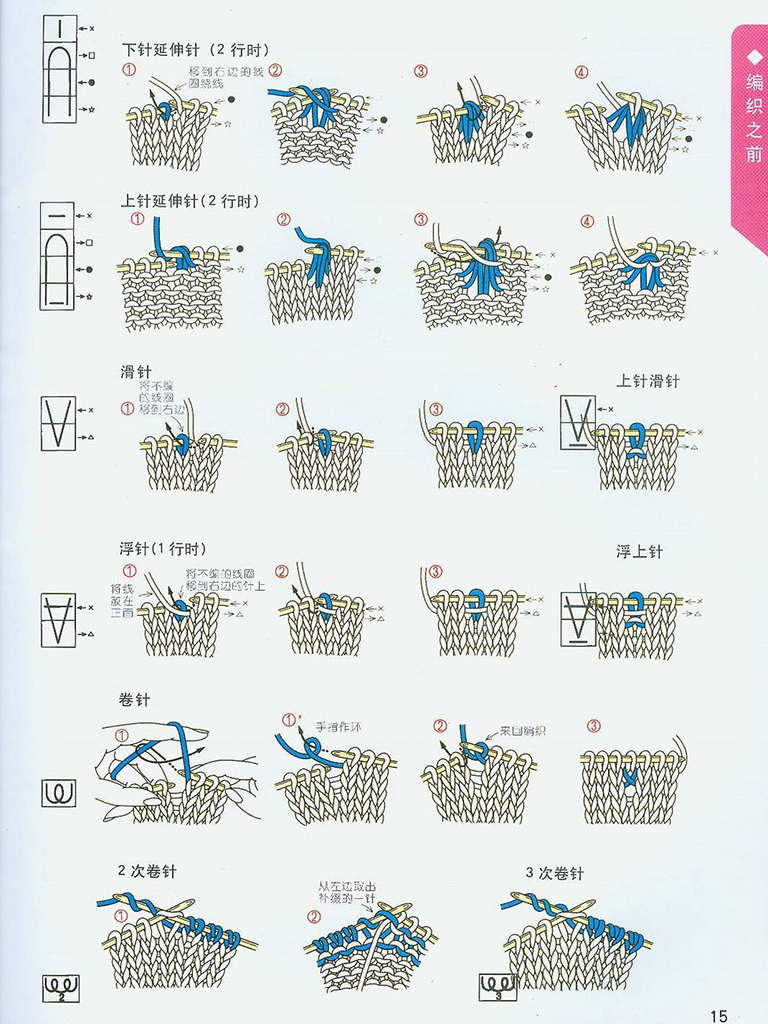 Free Crochet Patterns In Symbols : Japanese Knitting Symbols - Knitting Unlimited
