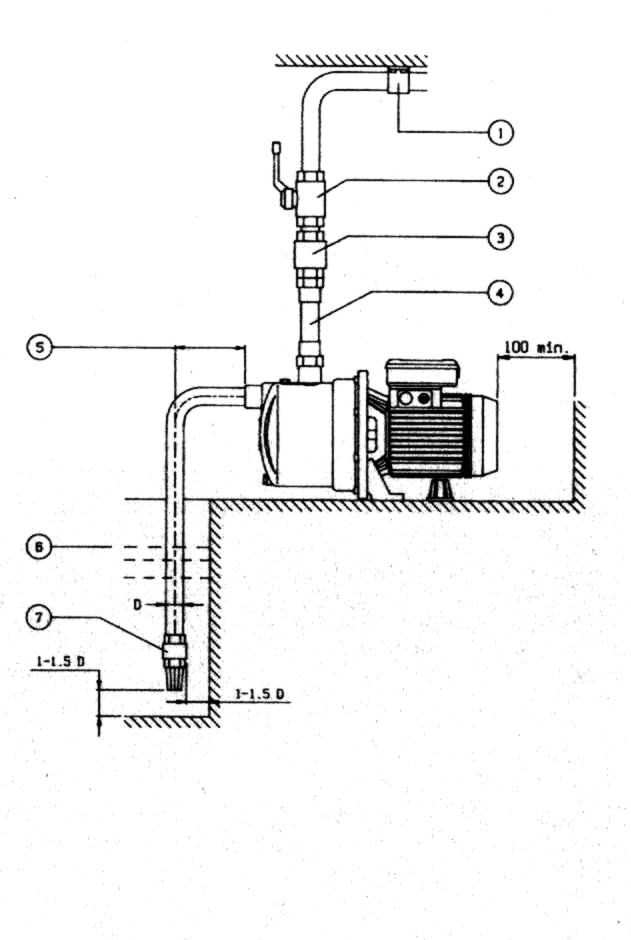 Schema functionare hidrofor