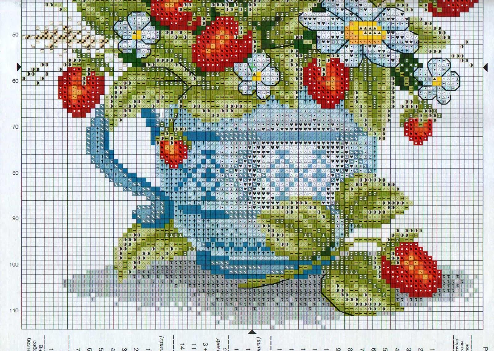 Вышивка фрукты ягоды 6