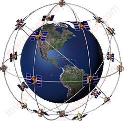 GPS - Siatka satelitów.