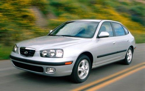 2003 Hyundai Elantra Owners Manual Pdf