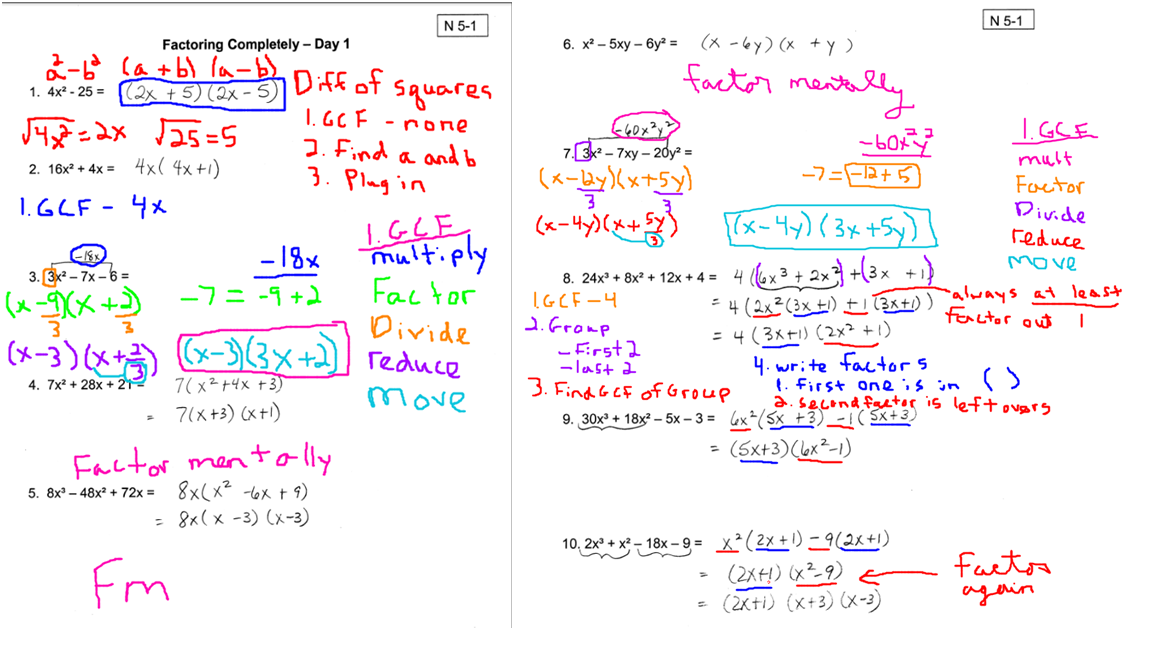 Algebra Ii Factoring Greatest Common Factor