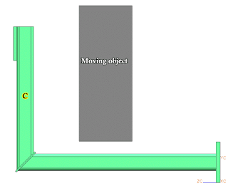 Projected view of support design C