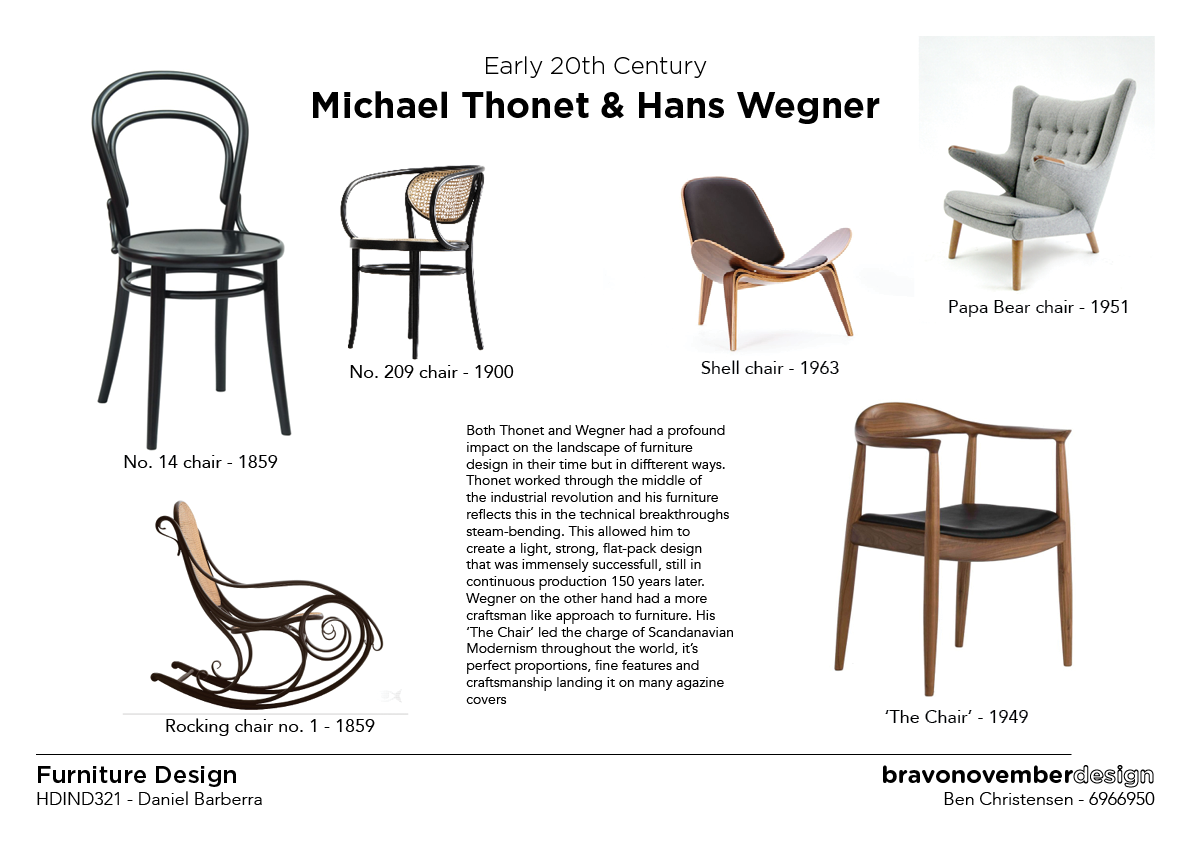 Ben Christensen Design Stage 1 Furniture Design History