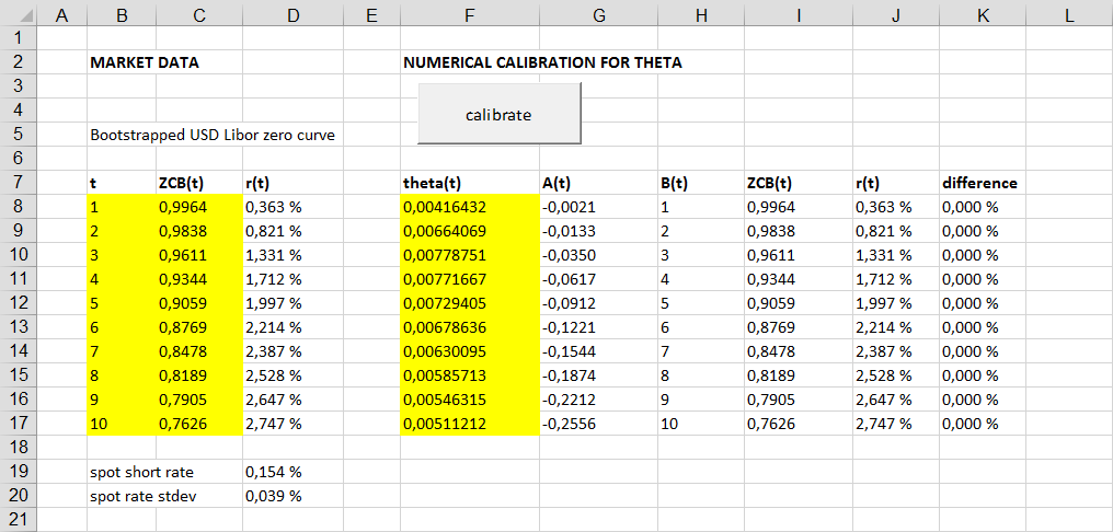 how to create calibration curve in excel