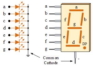 """<img src=""""seven_segment_cathode.png"""" alt=""""seven_segment_cathode"""">"""