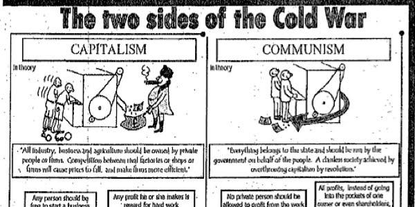 Free Worksheets communism vs capitalism worksheet : Capitalism Vs Socialism Cartoon : www.pixshark.com ...