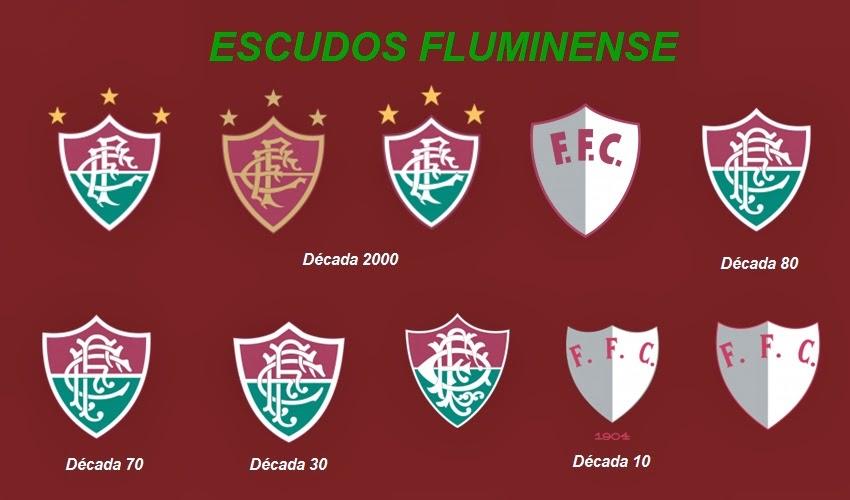 Todos os escudos do Fluminense