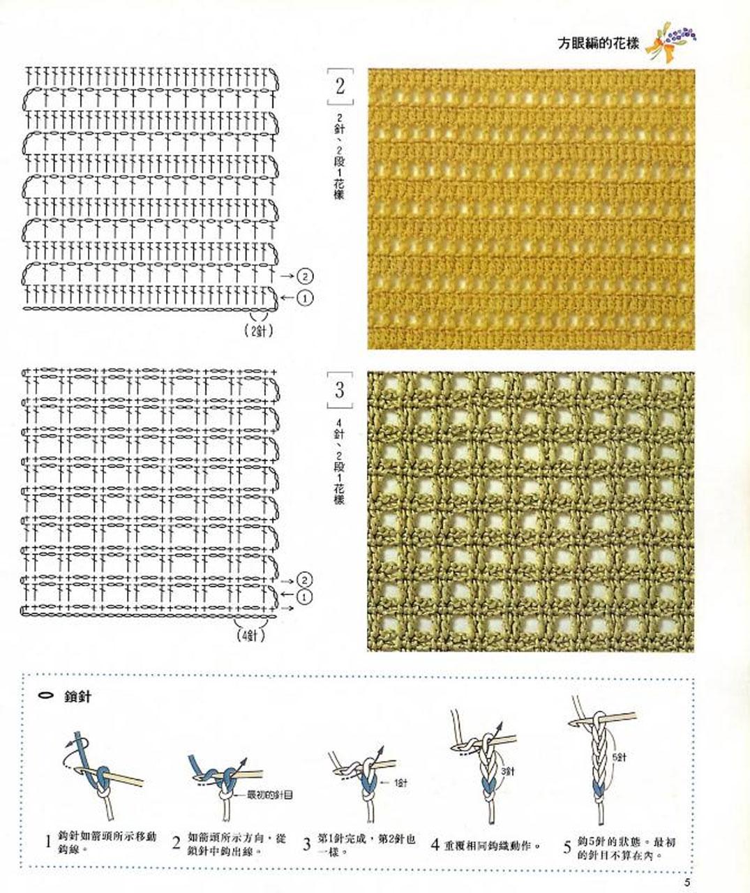 Схема вязания спицами рисунок сетка