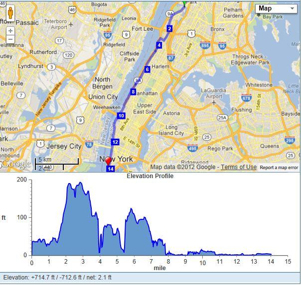 The Machine RACE Manhattan Training Run - How far did i run map