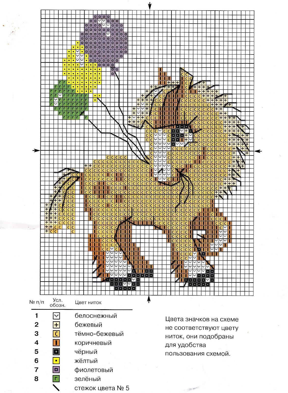 Детские схемы вышивки крестом лошади