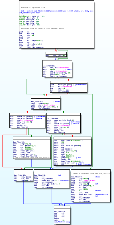 IDA Pro Graph View of msvbvm60!sub_7342A127