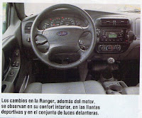 interior_ford_ranger_limited