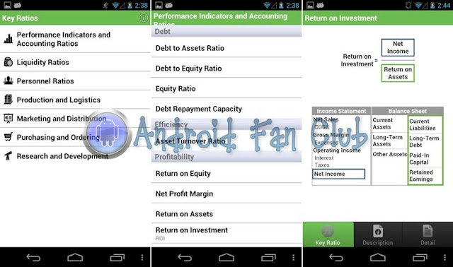 CP-Ratios (Corporate Financial Ratios) for Android