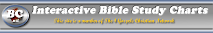Bible Charts and Timelines
