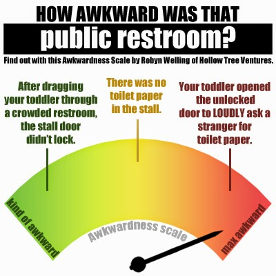 How awkwardness was that public restroom by Robyn Welling @RobynHTV