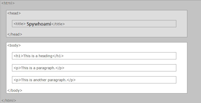 learn-html-free