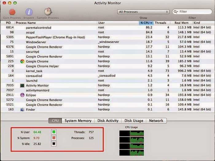 High Processor Usage In Chrome For Mac OSX
