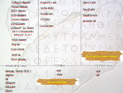 http://users.sch.gr/frantzesko/blog/arxaia/story_etymologia/story.html