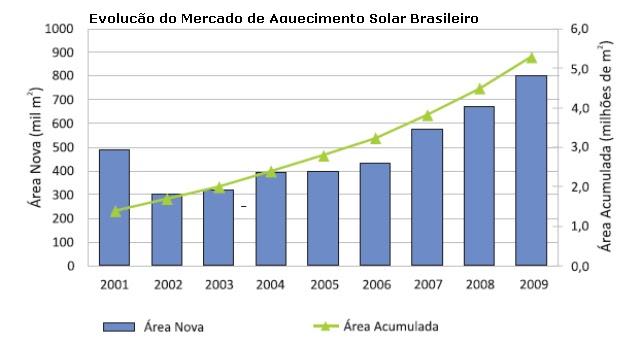 dadosdemercado-crescimento-2009.bmp
