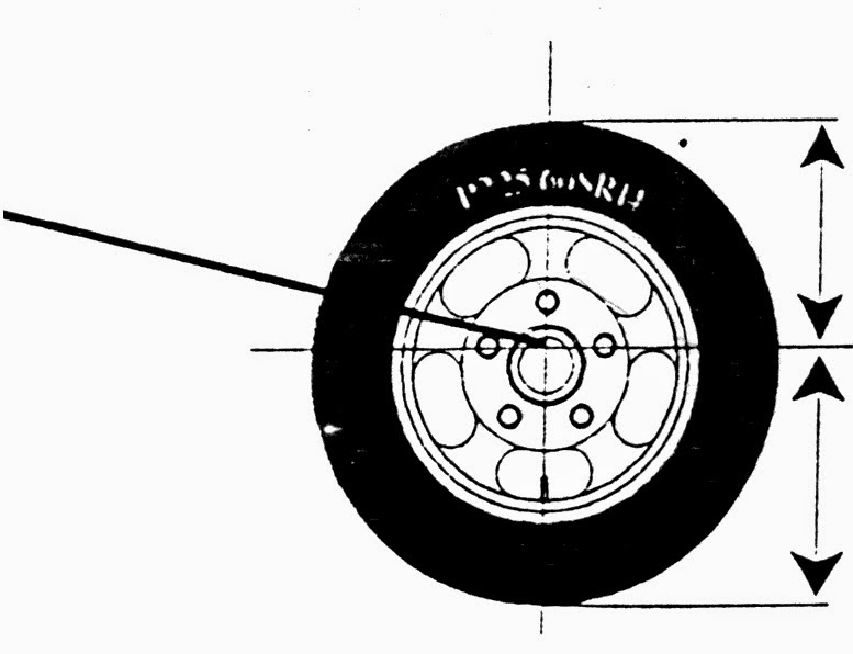 JUTAWAN'S: BASIC WHEEL BALANCE