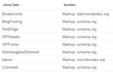 Stuktur+Webmaster