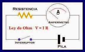 Ejemplos resueltos completos de circuitos eléctricos 3º ESO