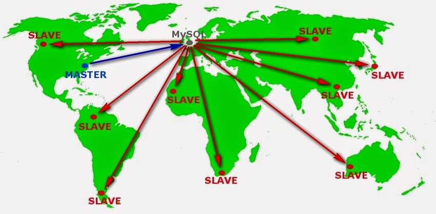 Forex copy trade system