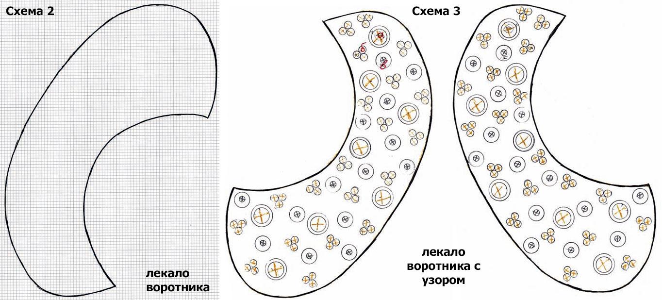 1. Переносим лекала на органзу (схема 2), отмечаем детали вышивки по схеме 3 и натягиваем органзу на раму (илл.