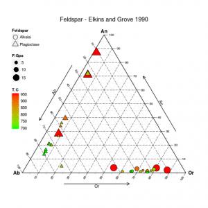 Menentukan rumus kimia mineral dan mengeplot ke diagram ternary kalau masih ada yang ingin ditanyakan dengan senang hati saya membantu jika saya bisa semoga bermanfaat ccuart Image collections