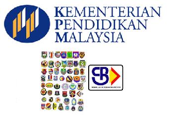 Permohonan SBP 2015 Tingkatan 4 Online