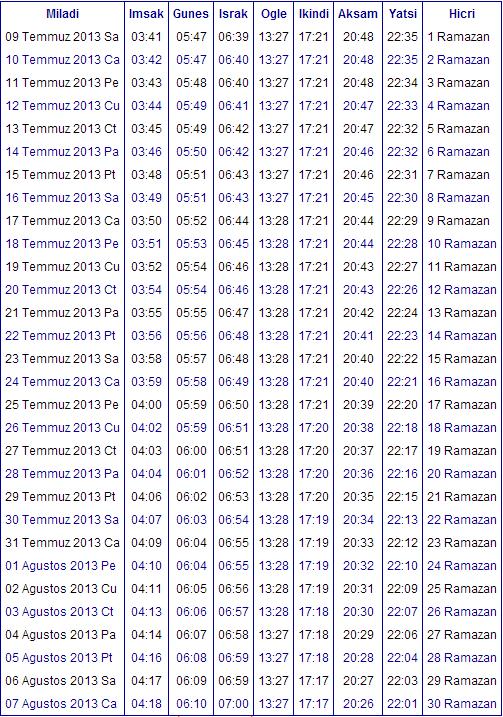 2013 İzmir İmsakiyesi – İzmir İftar Vakti – Sahur Saatleri