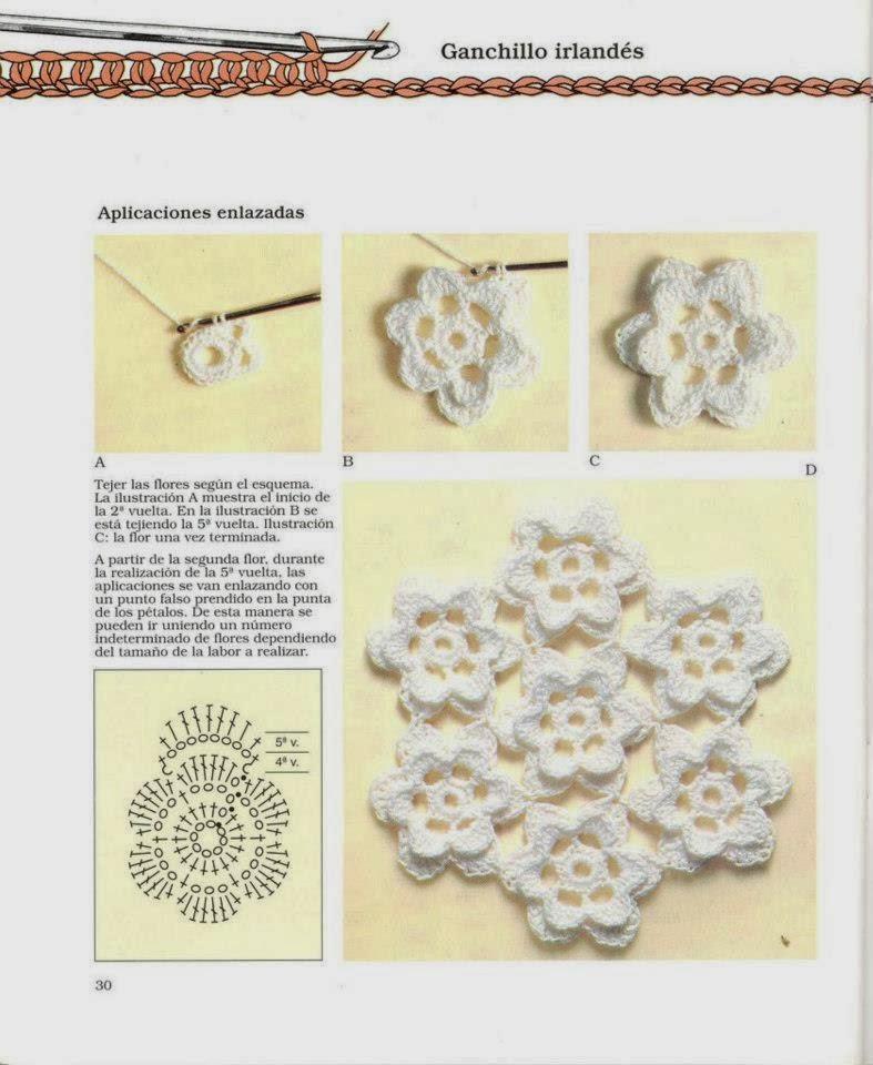 motivo manta (crochet irlandes) | Entretejida y vos