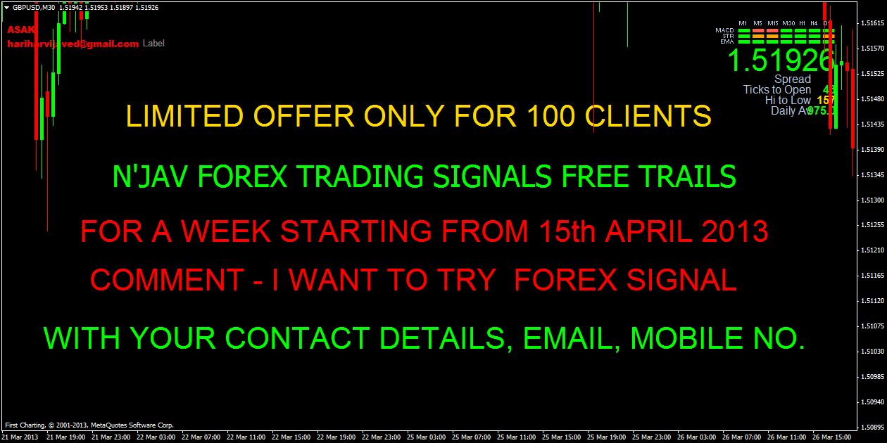 Forex trading made ez revisited