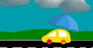 Auto Insurance 101 explained