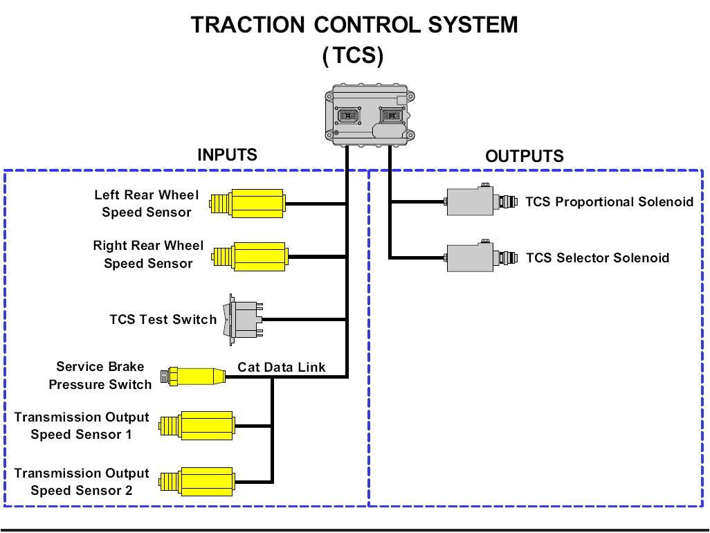 777f off highway truck brake electronic control system. Black Bedroom Furniture Sets. Home Design Ideas