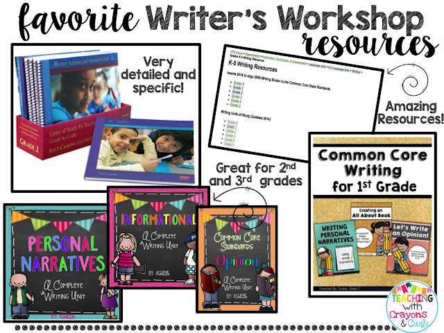 lucy calkins writing workshop model Advice for launching reading, writing, or phonics units of study lucy calkins gives advice on what's most important in launching units of.