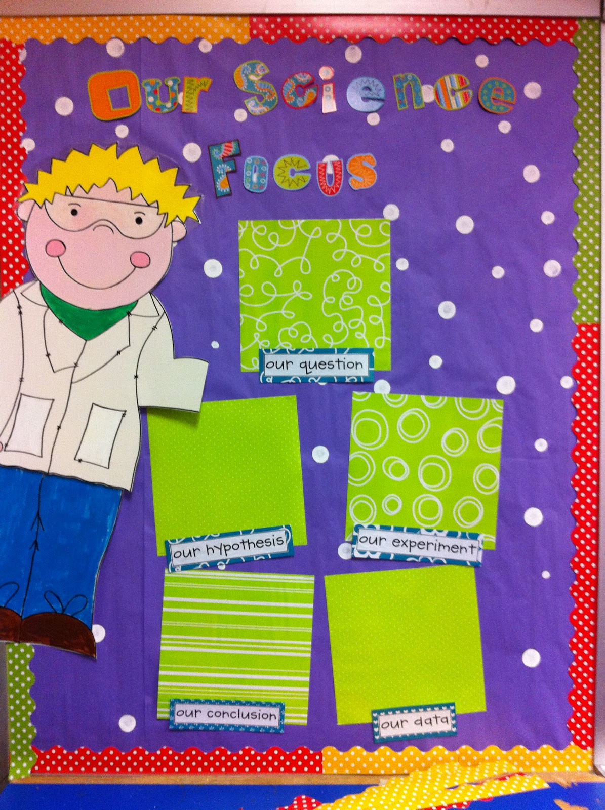 Science Classroom Idea ~ Welcome to room classroom pics and snack sheet