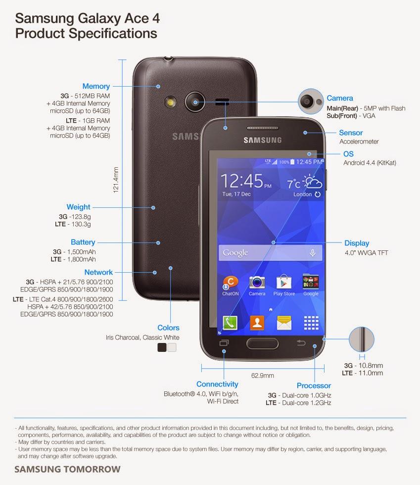 spesifikasi hp android samsung ace 4