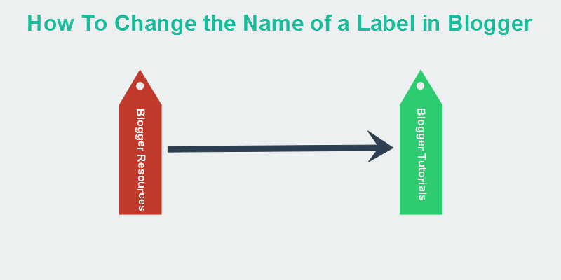 Change the Name of a Label in Blogger