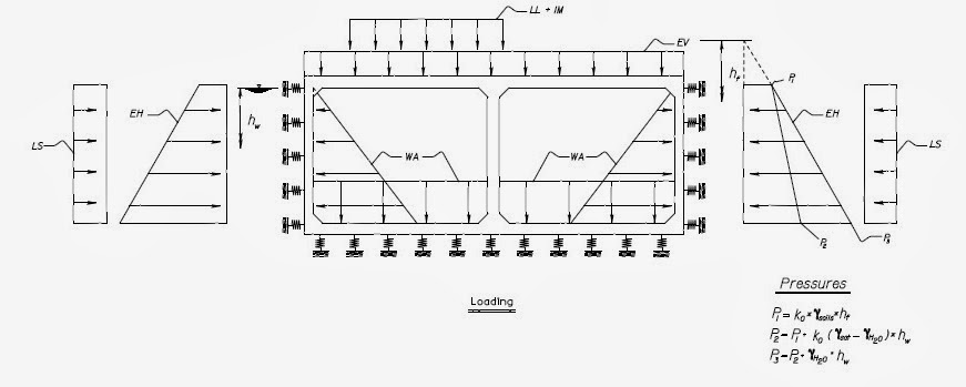 earth pressure diagram  u2022 wiring and engine diagram
