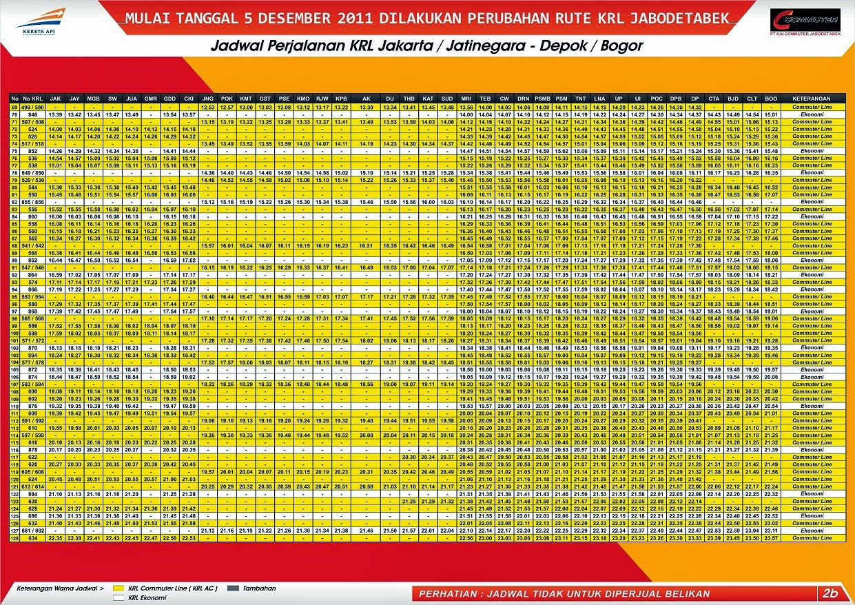 Daftar Jadwal Perjalanan Kereta Commuter Line Jabodetabek