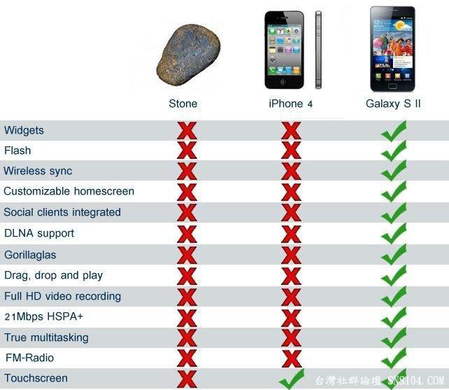 Droid VERSUS iPhone PARODY - Amiri King - YouTube